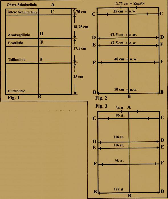 Anbringen von Maßlinien bei Strickarbeiten