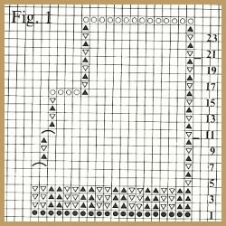Entwerfen einer Graphik auf kariertem Papier bei Strickarbeiten