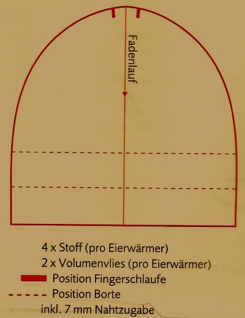 Genähte Eierwärmer in der Größe: 6 cm x 7 cm