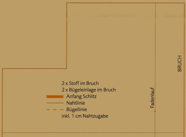 Genähte Kometiktuchbox-Hüllen in der Größe: 12 cm x 25 cm