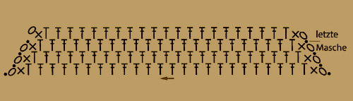Häkelmütze mit Schild und gehäkelte Bunte Pudelmütze