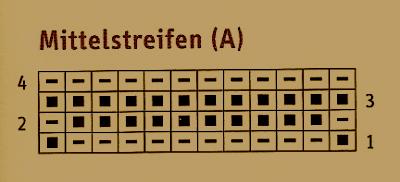 Mittelstreifen (A)