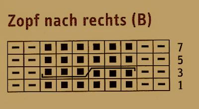 Zopf nach rechts (B)