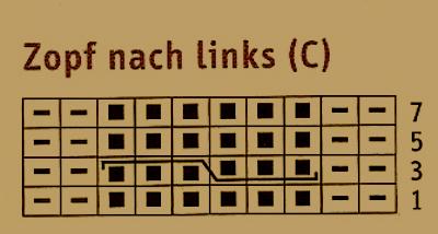 Zopf nach Links (C)