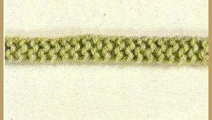 Kordeln und Blenden Stricken