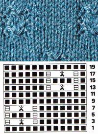 Einfaches Flächenstrickmuster stricken