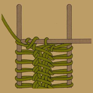 Die Gabelarbeit beim Häkeln