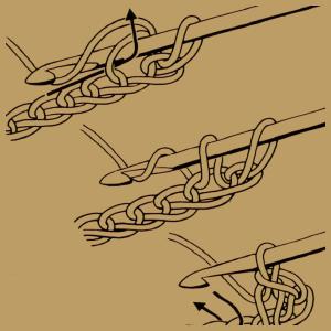 Grundmaschen des Häkelns