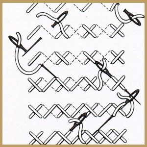 Grundstiche Kreuzstich Stickerei