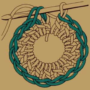 Häkeln eines flachen Kreises