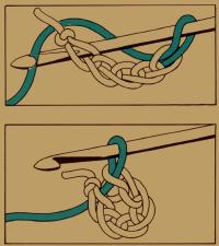 Beispiel einer Spirale