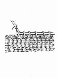 Handarbeitszirkel Halsausschnitte Stricken In Verschiedenen Formen