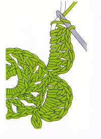 Die Irische Häkelei wirkt besonders plastisch