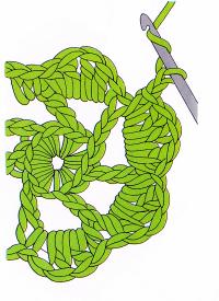 Blätter ohne Einlegefaden
