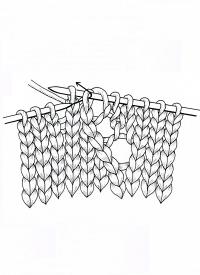 Lochmuster stricken, mit versetzten Maschen