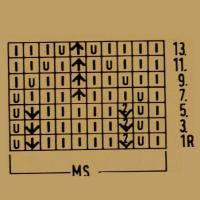 Lochstrickmuster Beispiel 1 bis 5 kostenlose Anleitung