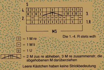 Lochstrickmuster Beispiel 16 bis 20 kostenlose Anleitung