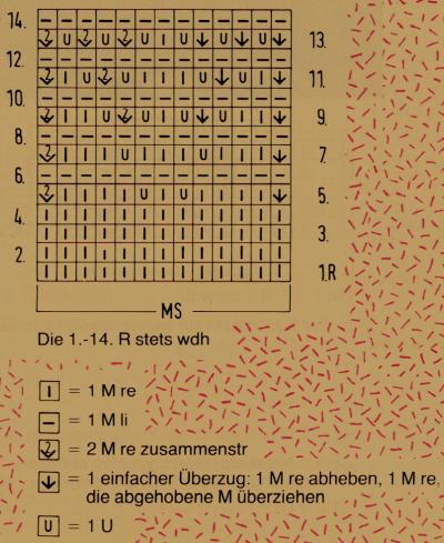 Lochstrickmuster Beispiel 11 bis 15 kostenlose Anleitung
