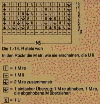 Lochstrickmuster Beispiel 11, Musterbreite: 15 M + 2 Rdm, Beispiel 12, Musterbreite: 15 M + 2 Rdm, Beispiel 13, Musterbreite: 13 M + 2 Rdm