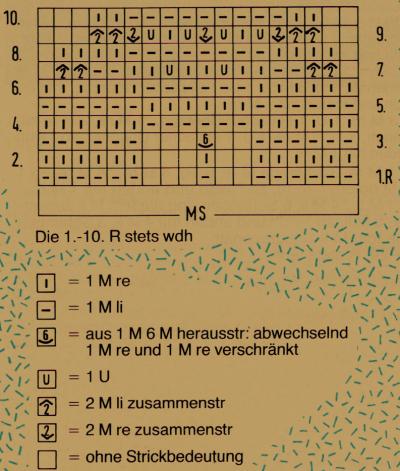 Lochstrickmuster Beispiel 6 bis 10 kostenlose Anleitung