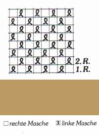 Perl Strickmuster