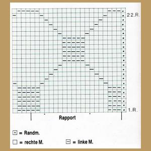 Punkte Strickmuster stricken, Strickanleitung