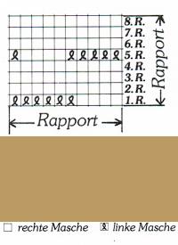 Raupenstrickmuster, Strickvorlage Strickanleitung