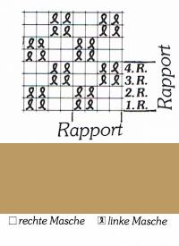Schachbrettmuster, das klassische Strickanleitung