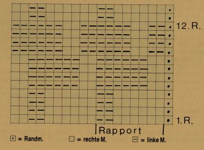 Schachtel Strickmuster